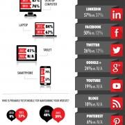 redman-infographic